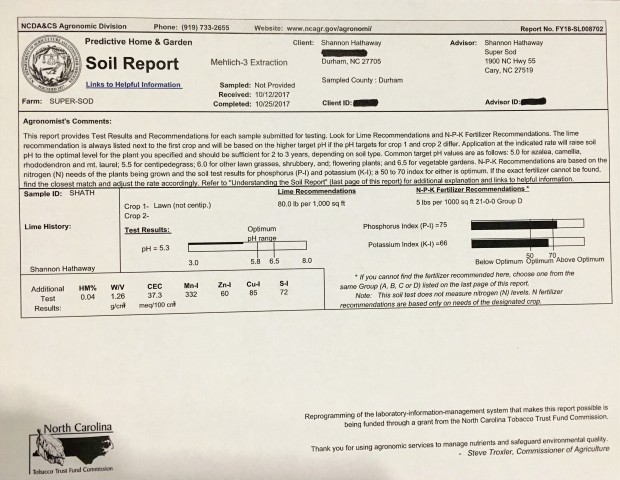 Soil Test Report